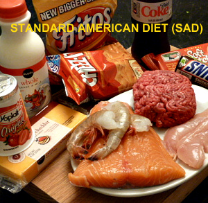 These foods that are acid in the body become fertilizer for chronic diseases.